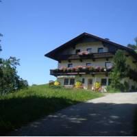 Schwendter - Hof