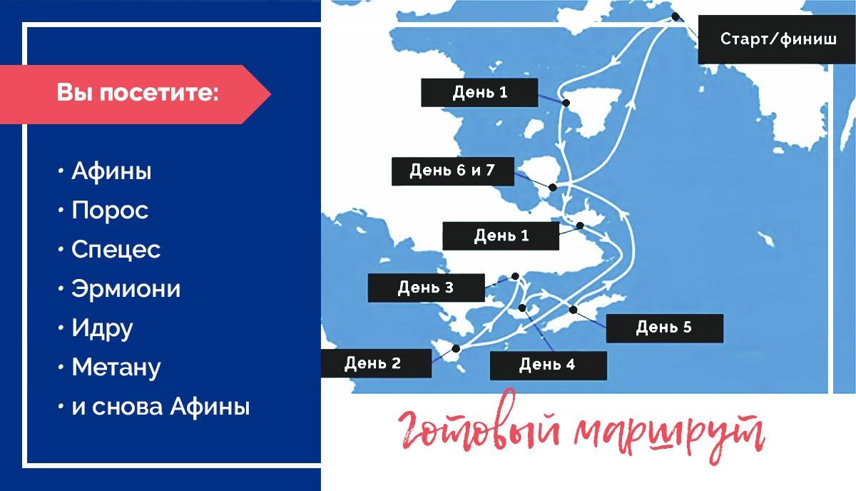 GlobeSailor разыгрывает бесплатный круиз по Греции